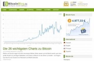 BitcoinBlog Akzeptanzstellen 6