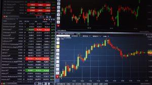 Charts, Analyse & Tools